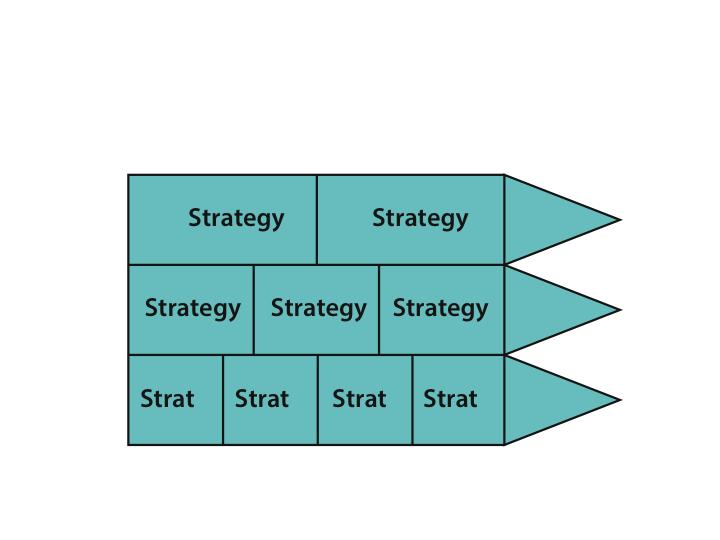 Slide021stratchart